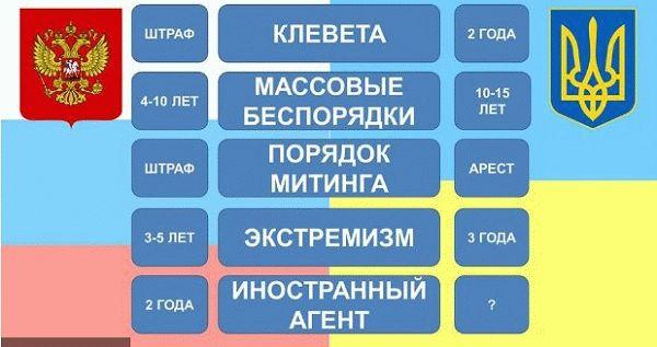 russia ukraine terror