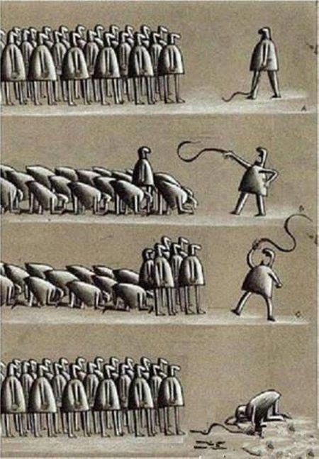 revolution 2015 russia